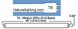 """T6 Fluorescent Lamp, 32-55 Watt, 48"""", (50% 10000K, 50% Actinic 03) # T64865"""