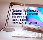 Naturallighting.com Full Spectrum Ergonomic Desk and Floor Lamps