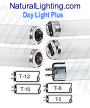 Naturallighting.com - Day Light Plus Fluorescent Tubes
