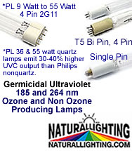 Naturallighting.com - Ultraviolet Germicidal Ultra UV Lamps