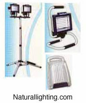 Naturallighting.com Work Lights