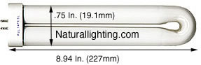 Naturallighting.com Fluorescent FUL Style Bulbs